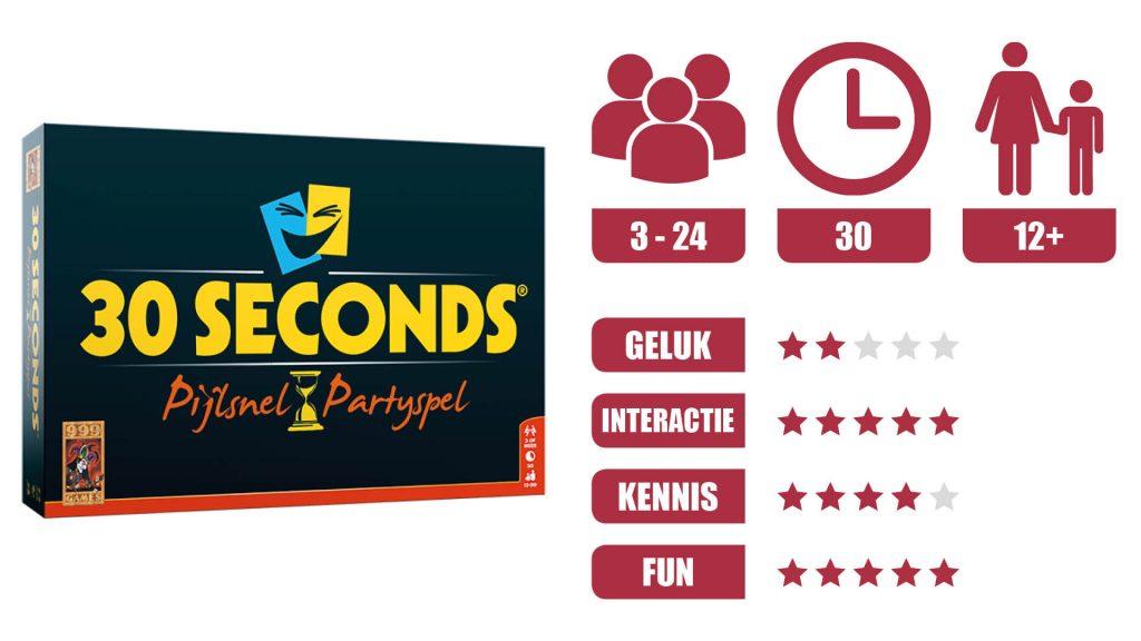 30seconds speloverzicht. 3 tot 24 spelers. speeltijd 30 minuten. Vanaf 12 jaar.