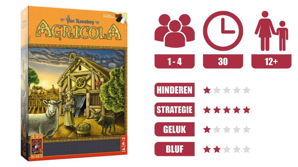 Agricola speleigenschappen